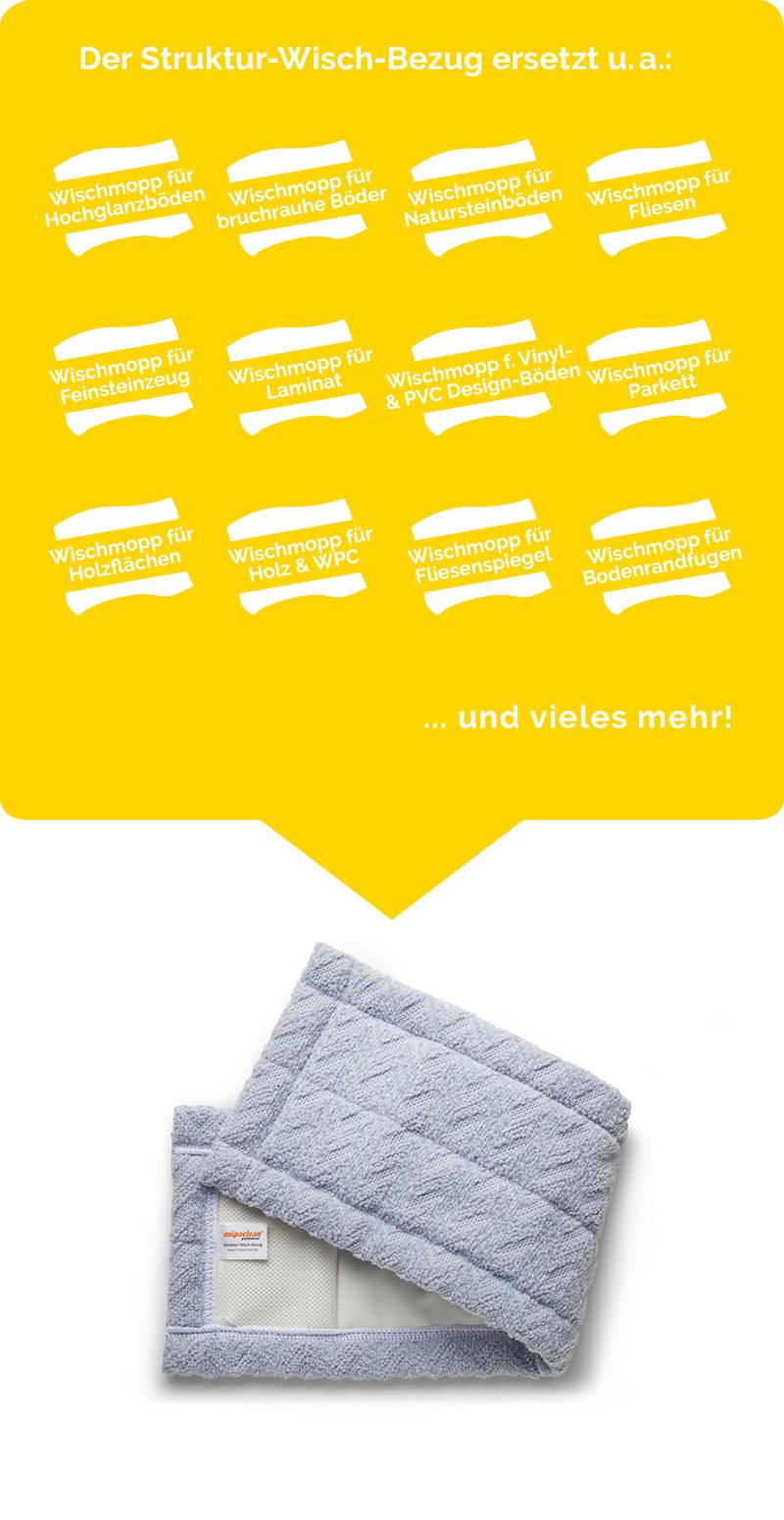 Nass- und Feucht-Taschenwischbezug mit Zick-Zack-Rippenstruktur zur Grund- und Unterhaltsreinigung verschmutzter Fußbodenbeläge